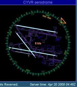 Vancouver aerodrome weather