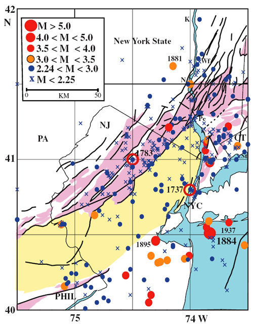 All known quakes, greater New York-Philadelphia area, 1677-2004, graded by magnitude (M). Peekskill, N.Y., near Indian Point nuclear power plant, is denoted as Pe.