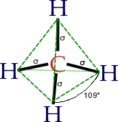 Tetrahedral structure of methane