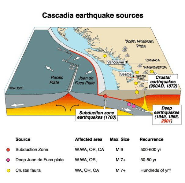 A map of British Columbia's seacoast shows where earthquakes occur
